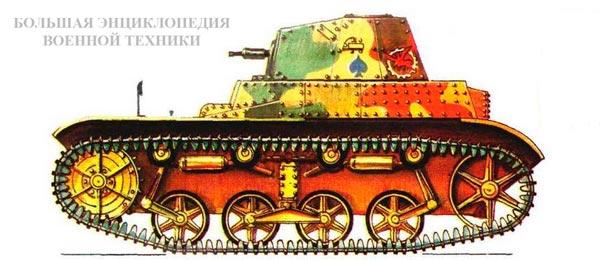 Танк AMR 33VM