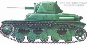Французский танк R35