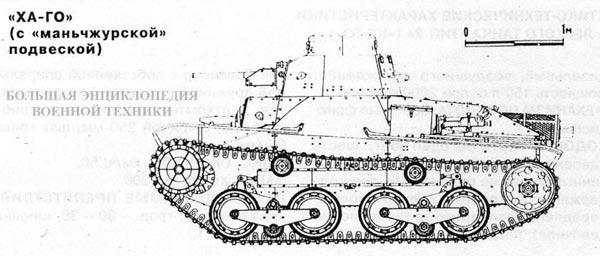 Вид с боку легкого танка 2592 ХА ГО с маньчжурской подвеской