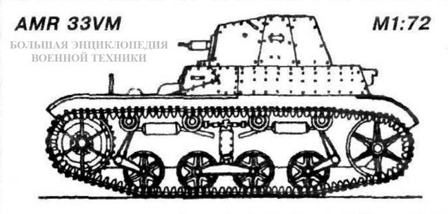 Общий вид легкого танка AMR 33VM