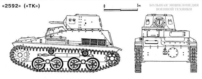 Общий вид малого японского танка «2592» («ТК»)