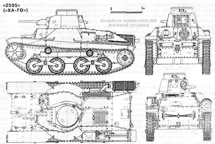 Общий вид легкого японского танка «2595» («ХА-ГО»)