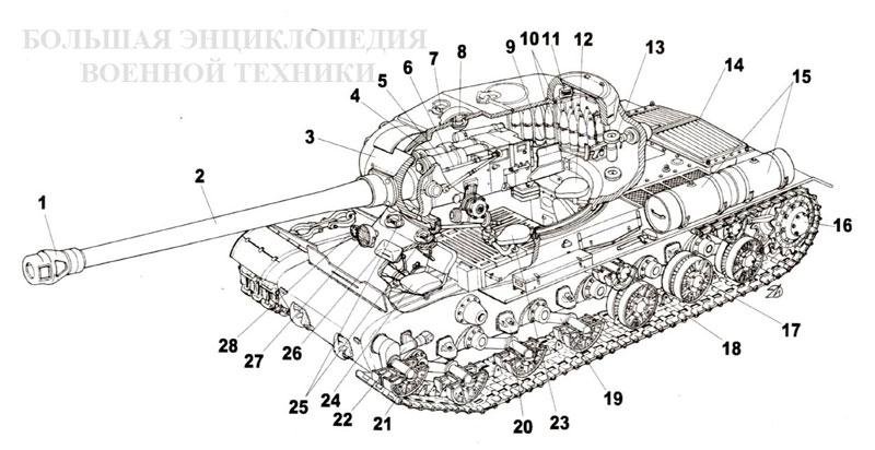 Компоновка тяжелого танка ИС-122