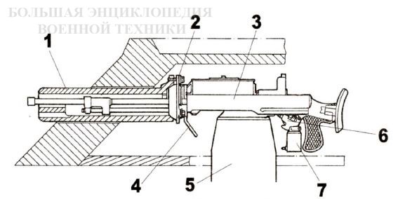 Установка курсового пулемета: